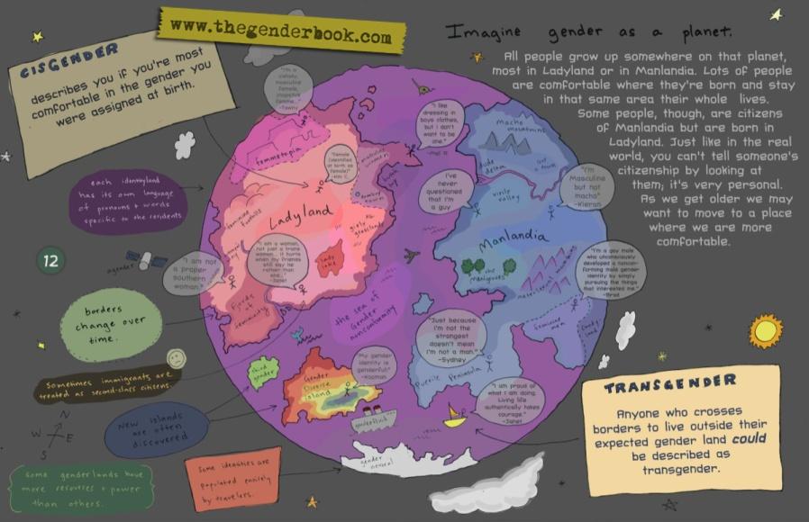 gender-map